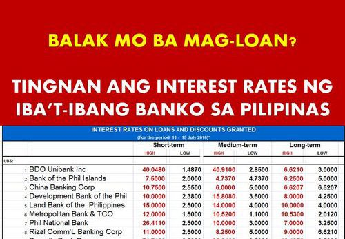 Lowest car loan interest rate 2017 philippines 11
